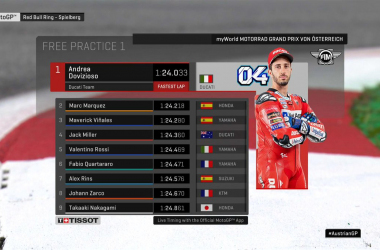 MotoGp Gp Austria- Prime libere nel segno di DesmoDovi