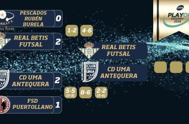 Tras el término de las semifinales, ambos conjuntos se verán las caras en un duelo inédito por el ascenso. | Foto: LNFS