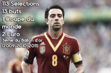 Xavi et la Roja : la glorieuse page se tourne