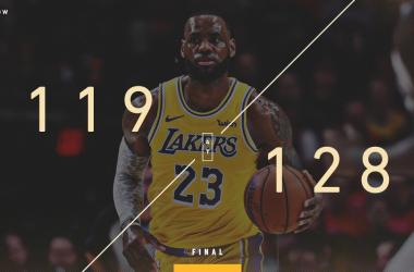 https://twitter.com/Lakers