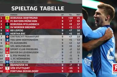 Resumen de la jornada 9, Bundesliga 2018/19: Bayern al acecho del Dortmund