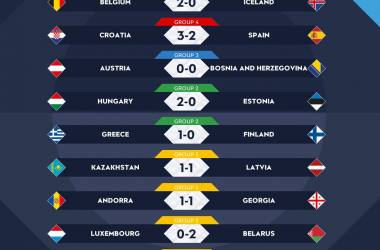 source photo: twitter UEFA Nations League