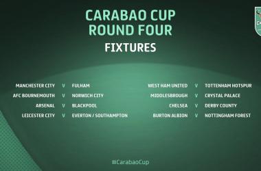 Sorteo de octavos de la Carabao Cup: Frank Lampard regresará a Stamford Bridge