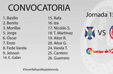 Convocados para enfrentar al CD Tenerife. Twitter: @RMajadahonda
