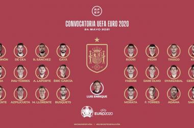 La convocatoria del seleccionador español || Fuente: RFEF