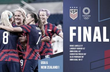 Estados Unidos se reencuentra con la victoria en la segunda jornada del grupo G   Fotografía: U.S.Soccer