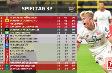 Bella vittoria in chiave Champions del Leverkusen