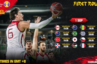Basket Mondiali FIBA Cina 2019- Partono benissimo USA e Australia. Alla Francia la sfida con la Germania