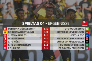 Bundesliga- Pareggio nel big match tra Lipsia e Bayern