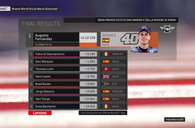 Moto2 Gp Misano- Vince Fernandez e rosicchia punti a Marquez