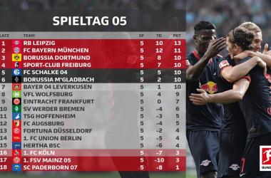 Bundesliga - Pareggio del Wolfsburg nel Monday Night