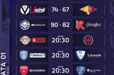 LegaBasket Serie A prima giornata- Milano e Virtus Bologna rispettano il pronostico