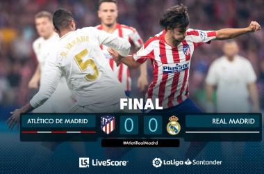 Liga Spagnola- La notte del Derby della Capitale: 0-0 tra Atletico e Real