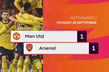 Premier League Monday Night-Pareggio tra United e Arsenal in una partita piacevole