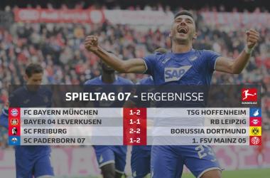 Bundesliga- La stagione tedesca più equilibrata di sempre: non esiste nessuna squadra in fuga