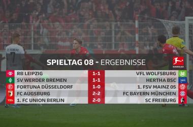 Pareggia il Bayern, in attesa della partita tra i due Borussia