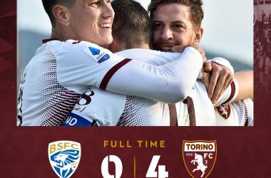 Serie A-Il Torino cala il poker contro il Brescia al Rigamonti (0-4)