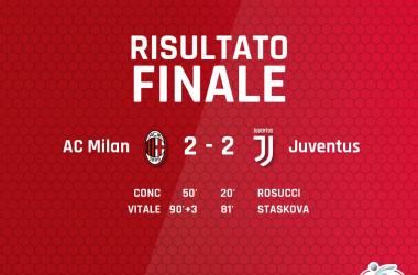Serie A Femminile- Pareggio spettacolo tra Milan e Juventus