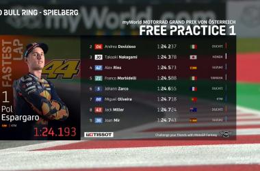 Gp Austria: Pol Espargaro e KTM i più veloci nelle prime libere