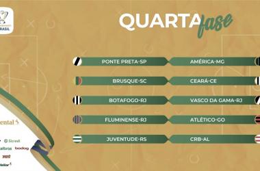 Clássico carioca é destaque na quarta fase da Copa do Brasil; veja confrontos