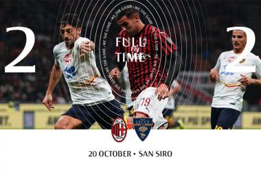 Serie A - Il Milan di Pioli sbatte sul Lecce: 2-2 a San Siro