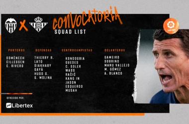 Convocatoria Valencia CF - Betis: vuelve Carlos Soler y se cae Centelles