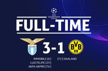 Champions League - La Lazio inizia con una vittoria: battuto ilBorussia Dortmundper 3-1