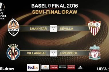 Europa League, il Liverpool trova il Villarreal in semifinale. Siviglia all'esame Shakthar