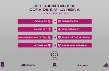 Enfrentamientos de la Copa de la Reina / rfef.es