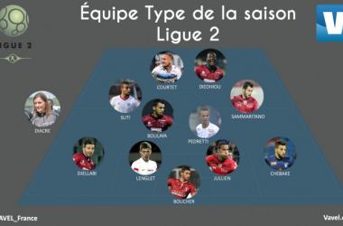 Ligue 2 : Le bilan, nos tops et flops
