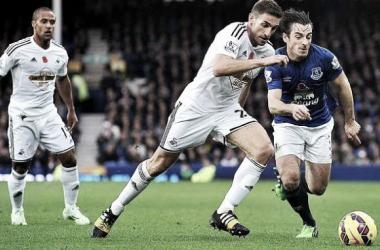 Resultado Swansea City - Everton en la Premier League 2015 (0-0)