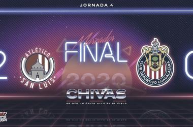 Atlético de San Luis propina segunda derrota a Chivas en la eLiga MX