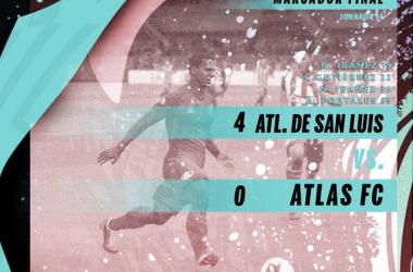 Atlas es goleado por San Luis en la eLiga MX