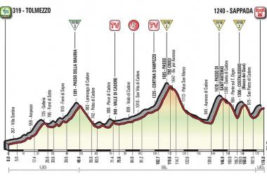 Giro d'Italia 2018, la 15esima tappa: