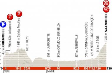 Giro del Delfinato 2018, la presentazione della quinta tappa