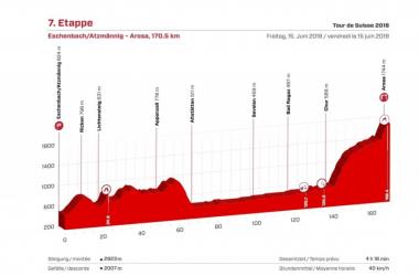 Giro di Svizzera, la presentazione della settima tappa