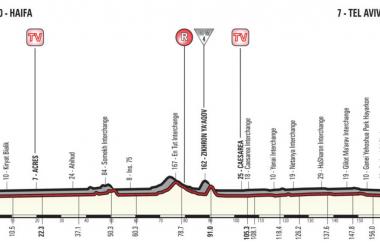 Giro d'Italia 2018, la presentazione della seconda tappa