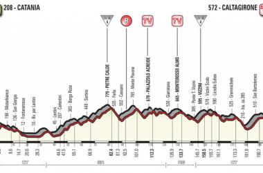 Giro d'Italia 2018, la presentazione della quarta tappa