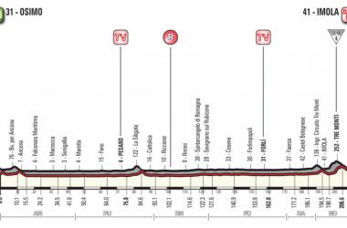 Giro d'Italia 2018, la presentazione della dodicesima tappa