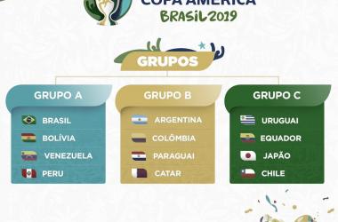 Guia VAVEL Copa América 2019: Grupo A