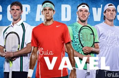 Copa Davis: El camino de Argentina a la final