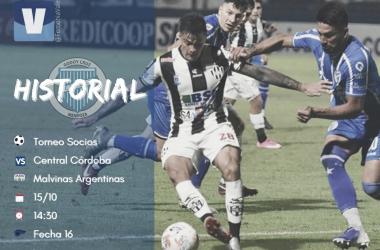 CUARTO ENFRENTAMIENTO. Godoy Cruz y Central Córdoba, será el cuarto partido que jueguen entre ambos en la máxima categoría. Foto: Vavel Godoy Cruz