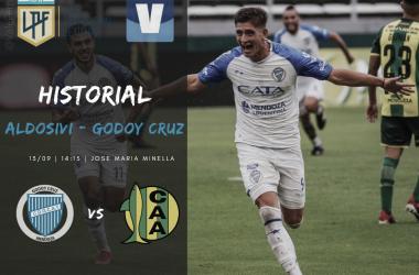 Godoy Cruz visitará mañana al Tiburón y ambos necesitan del +3.<div>Fuente: @ValeFemenia.</div>
