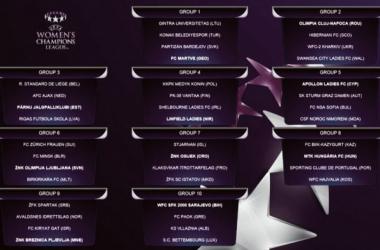 Sorteio define grupos da primeira fase da Champions League Feminina 2017/18