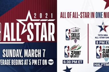 2021 NBA All-Star Game Participants Announced