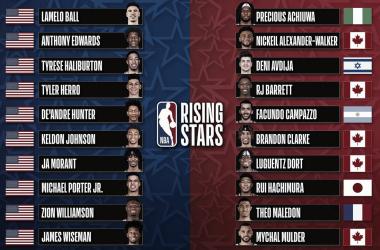 via: NBA All-Star.