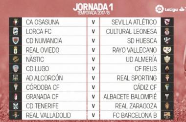 Gráfico que muestra la primera jornada de La Liga 123 |Foto: LaLiga