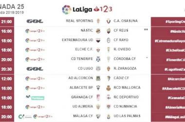 Horarios de la jornada 25. Fotografía: La Liga