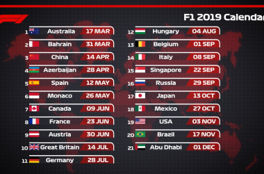 Ini Jadwal Formula 1 2019