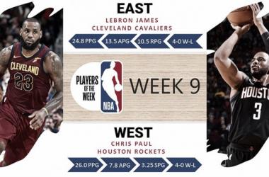 LeBron James y Chris Paul, nombrados jugadores de la semana